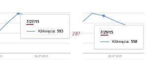 google-search-console-28-lipca
