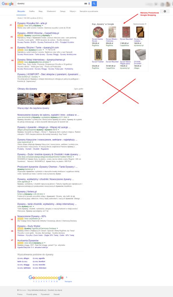 4 reklamy AdWords u góry. Brak reklam tekstowych z prawej strony